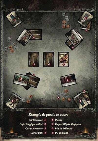 Conan, le jeu de carte